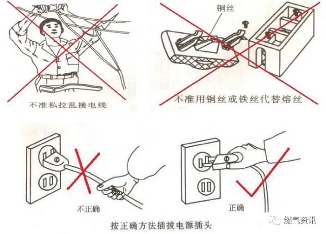 燃气工程施工安全培训(现场图片全了)_47