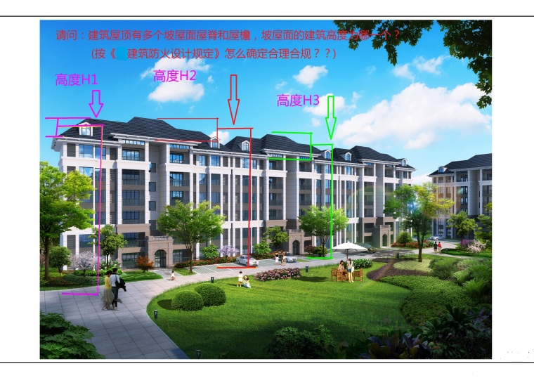多个屋脊、屋檐的坡屋面建筑,其建筑高度如何确定?