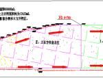 [福州]地铁土方工程策划(附图)