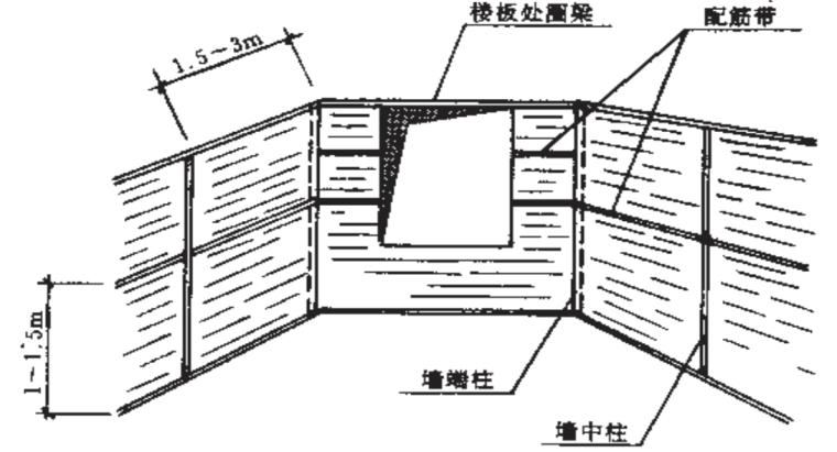 高层建筑结构方案优选_3