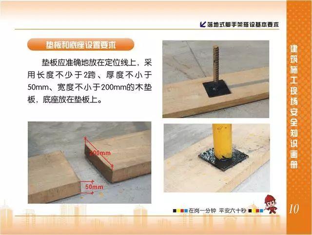 施工现场脚手架搭设标准规范做法画册,实用!_10