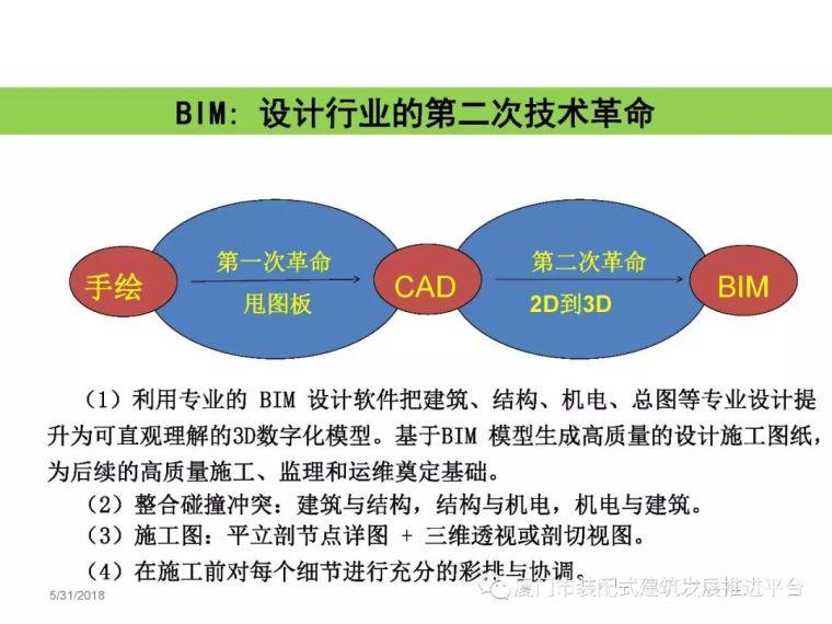 BIM技术在建筑工程中的应用_8