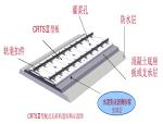 提高CRTSⅡ型板式无砟轨道充填层施工质量合格率