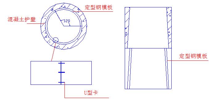 工业厂房施工组织设计方案范本