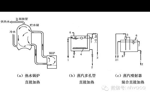 给排水、消防与热水系统图文简介_25