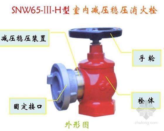 [PPT]专家解析消防水及消火栓系统技术规范(596页)