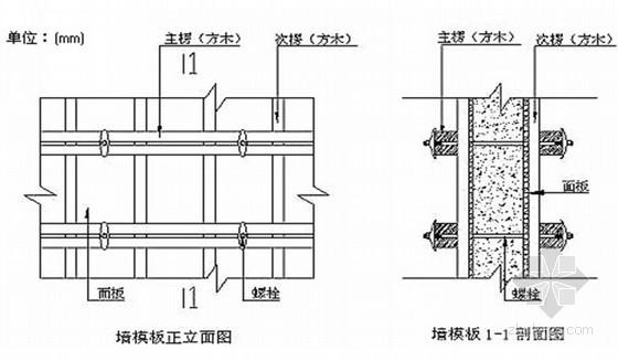 [陕西]高层剪力墙工程模板施工方案(2012年)