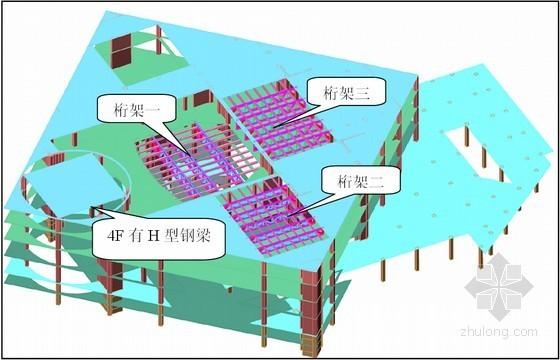 [上海]框剪结构大剧院工程土建及机电安装施工组织设计(200余页 多图)