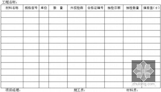 质量抽检验证记录表
