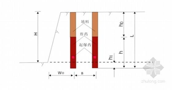 [广东]场地平整石方爆破施工方案