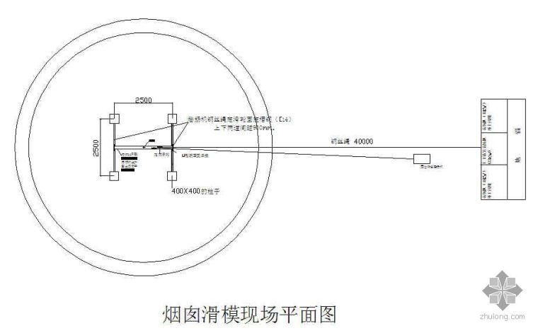 烟囱滑模系统细部构造图