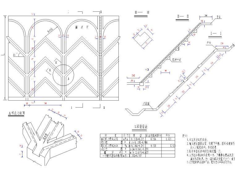 19种边坡防护型式详图