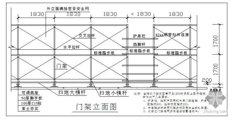 北京某拱构型门式脚手架施工方案