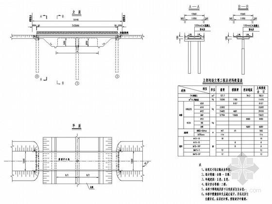 2x25m现浇箱形连续梁桥上部构造标准图(74张 现行规范)