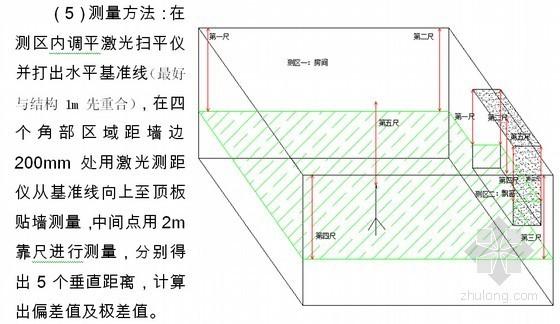 建筑工程项目实施阶段实测实量操作指引手册