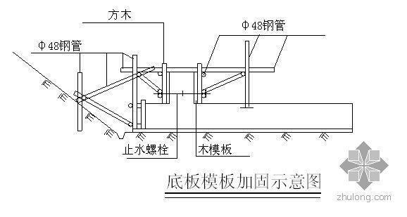 河南某净水厂工程施工组织设计