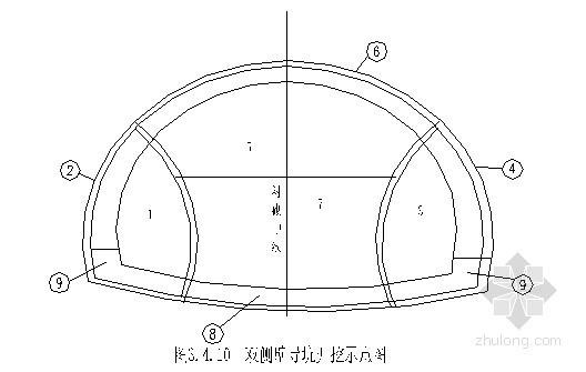 [重庆]城市道路隧道施工组织设计(台阶法 双侧壁导坑法)