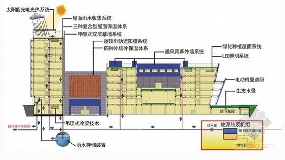 [陕西]办公楼新技术示范工程应用总结(多图)