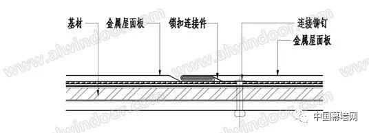 几种常用金属屋面系统应用的对比与浅析_7