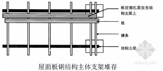 [辽宁]钢结构住宅工程施工组织设计(附施工平面图)