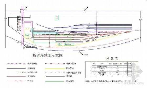河北某铁路段综合改造工程施工组织设计