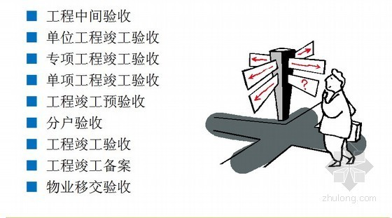 工程竣工验收与竣工备案组织管理讲解(专项工程)270页