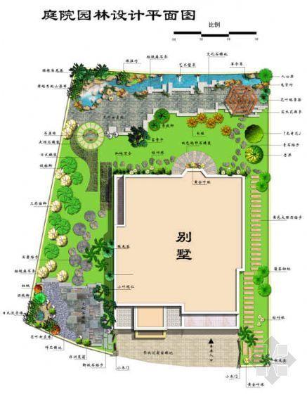 某别墅庭院设计平面图