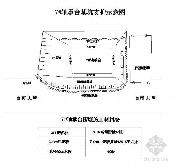 [北京]桥梁承台基坑开挖支护施工方案