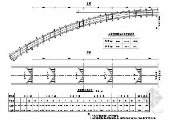 杭新景高速公路拱肋式大桥拱桥横向联系布置节点详图设计