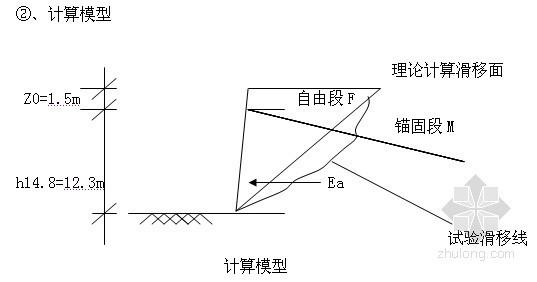 [河南]大厦基坑开挖及支护施工方案