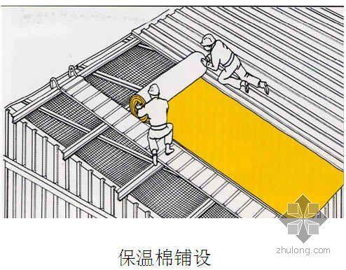 成都某联合厂房施工组织设计 (单层钢结构 框架结构)