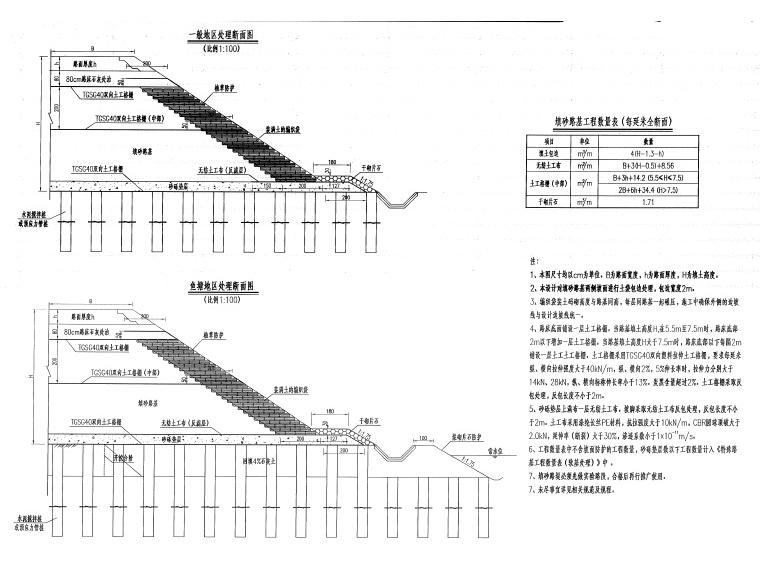 高速公路路基路面工程施工图设计85张