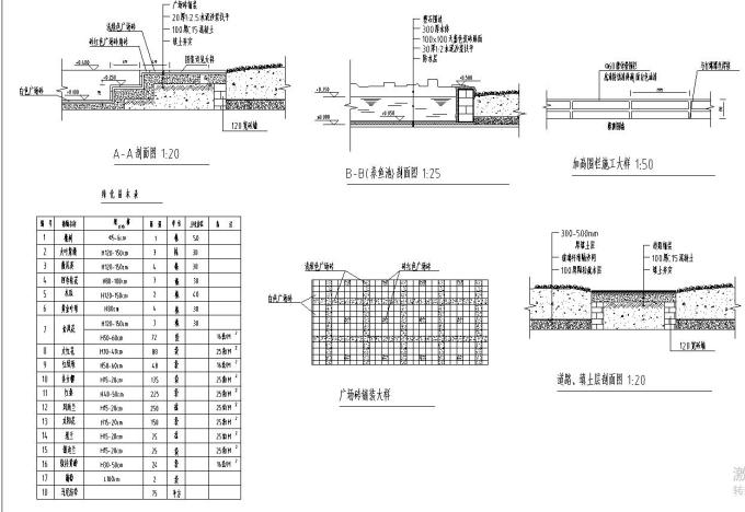 屋顶花园景观施工图