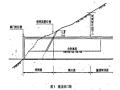 隧道施工技术---分离式独立双洞结构施工技术