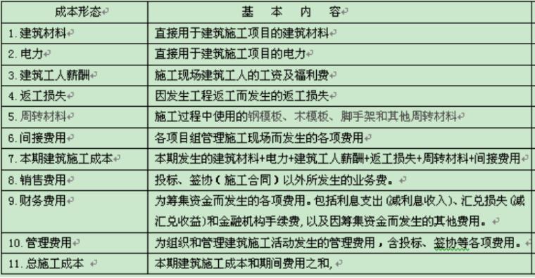 [全国]《工程项目成本管控与核算》讲义(共118页)