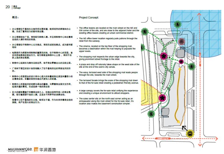 [江苏]华润南通综合体项目方案设计