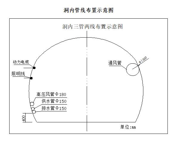高速公路隧道施工方案(42页)