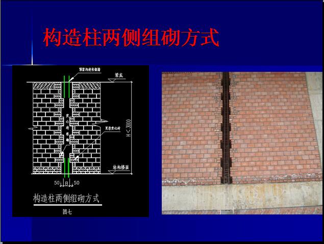 建筑工程页岩空心砖砌体施工工艺及质量控制(附多图)