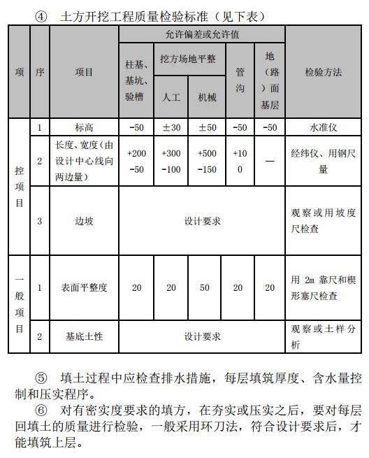 建筑工程施工工艺质量管理标准化指导手册_3