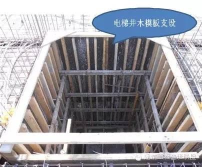如此齐全的标准化土建施工(模板、钢筋、混凝土、砌筑)现场看看_20