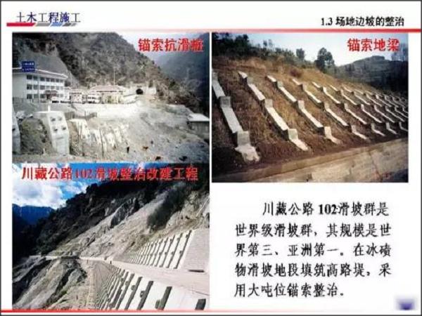 基坑的支护、降水工程与边坡支护施工技术图解_1