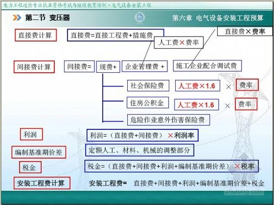 电力工程电气设备安装计量与计价精讲讲义(298页)