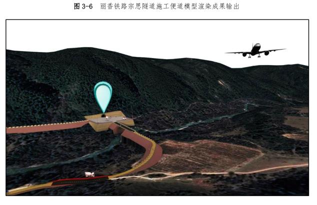 Infraworks地形修改资料下载-GIS+BIM技术在项目施工中的综合应用