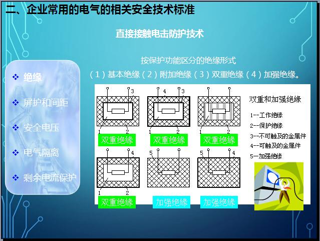 电气工程安全管理PPT培训讲解(189页,图文并茂)_6