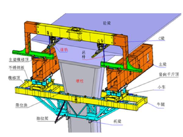 连续-刚构箱梁大桥移动模架造桥机施工技术总结图片