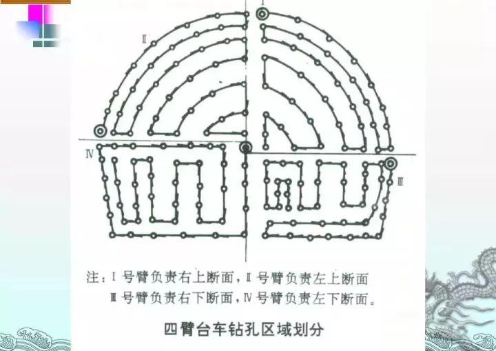 图文|隧道工程施工宝典_152