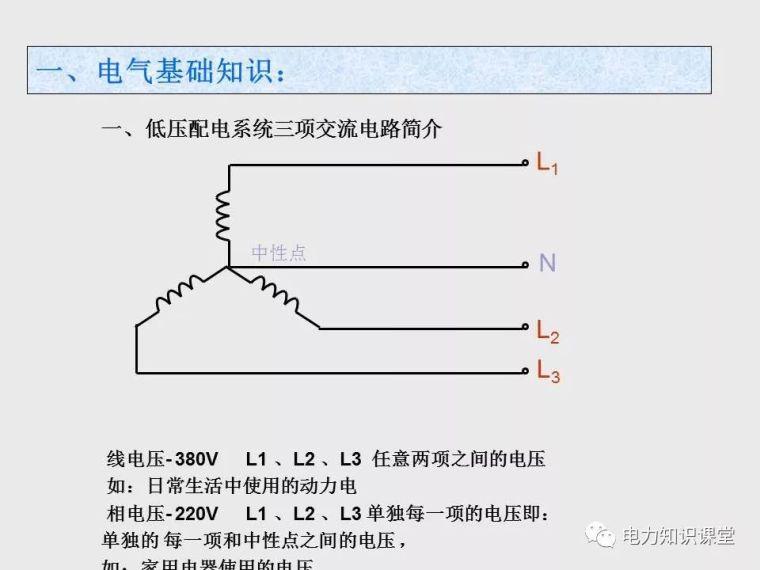 收藏!最详细的电气工程基础教程知识_4