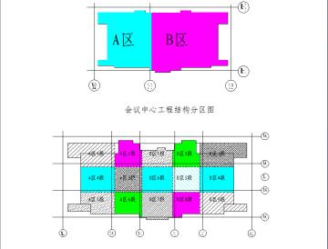 框剪结构国际会议中心施工组织设计全套资料(含创优,图纸等)