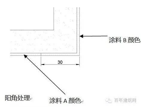 建筑工程施工中易多发的质量缺陷及防控措施_4