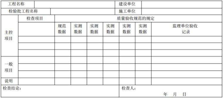 公园建设项目EPC监理大纲(359页,编制详细)